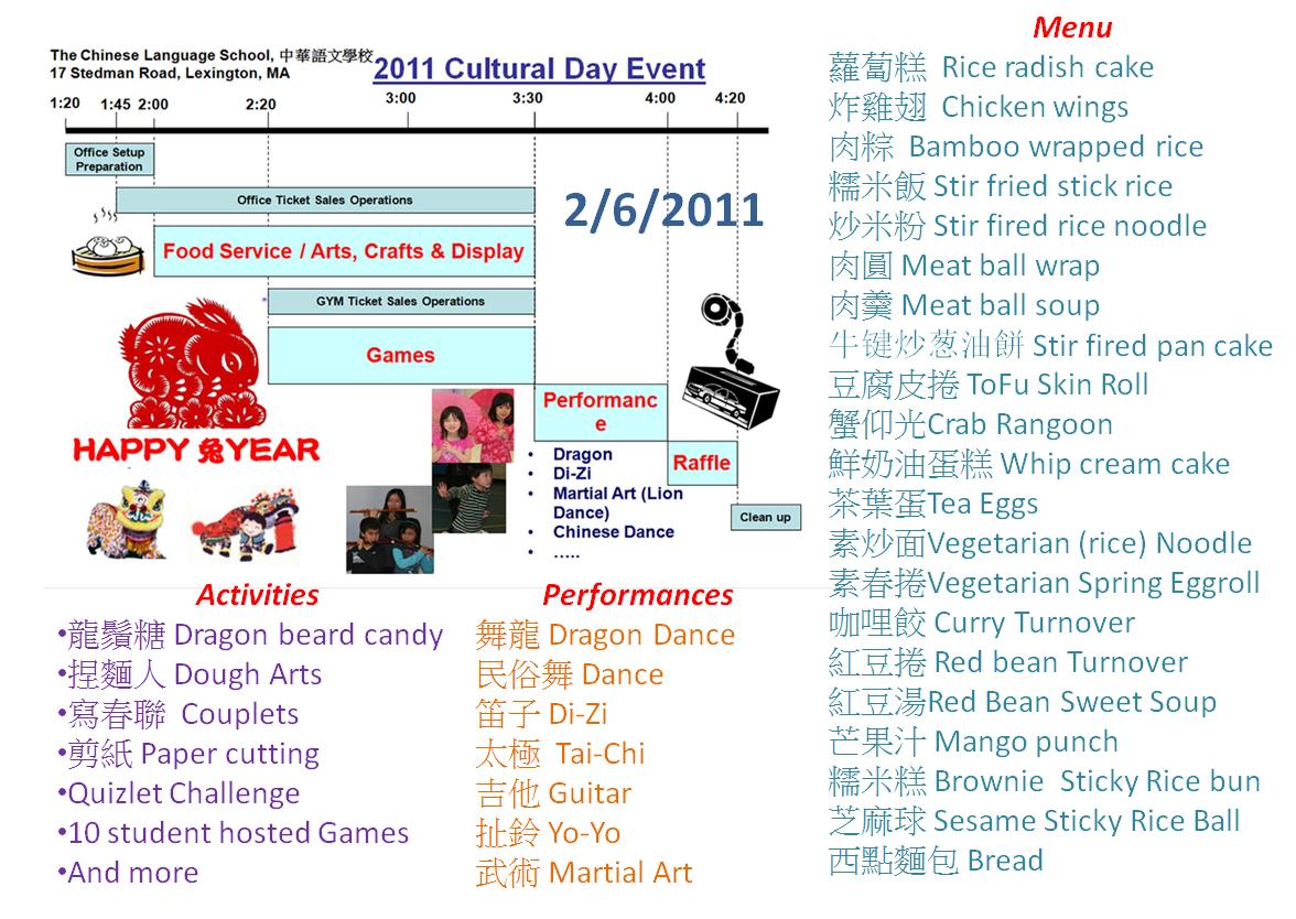 Newsletter – February 06, 2011
